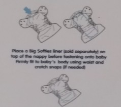 Reusable nappies in Australia-Picture showing how to place the insert in the nappy